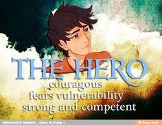 Percy Jackson the Hero