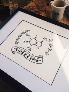 Image of Caffeine Molecule