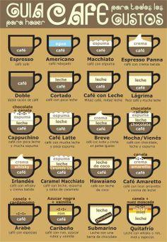 Guía para hacer café
