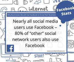 """Nearly all social media users use #Facebook – 80% of """"other"""" social network users also use Facebook https://yoursocialplan.com/#utm_sguid=106968,f2a7c200-c30a-de18-aff5-8bae5052f8fc"""