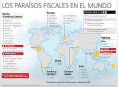 Paraísos fiscales en el Mundo #infografia #infographic