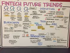 A great Graphic recording of the Fintech future trends panel. Innovation Strategy, Business Innovation, Cyber Security Career, Future Trends, Blockchain, Leadership, Finance, Inspirational Quotes, Technology