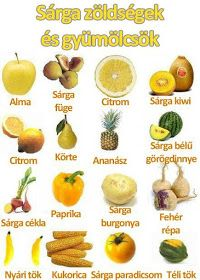 ideas for fruit pictures health Yellow Tomatoes, Yellow Apple, Yellow Corn, Yellow Fruit, Fruit Recipes, Vegetable Recipes, Watermelon And Lemon, Pineapple Yellow, Tasty