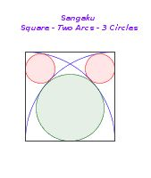 Sangaku: Square - Two Arcs - 3 Circles - Find the relationships among the sides of the square and the radii of the 3 inscribed circles. Plane Geometry, Sacred Geometry, Math Art, Science, Secondary School, Geek Out, Math Games, Algebra, Geometry