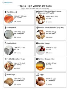 Vitamin D Rich Food, Vitamin D Foods, Vitamin K2, Vitamin D Benefits, Brain Healthy Foods, Brain Food, Healthy Eating, Healthy Recipes, Rub Recipes