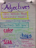 Adjectives Part 1 of 2-Anchor Chart