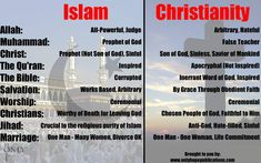Christianity (From Only Hope Publications) - Lee Snow What Is Islam, New Bible, Thing 1, Finding God, World Religions, American Presidents, Youth Ministry, Son Of God, Atheism