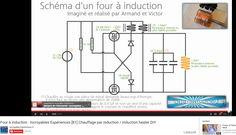 Four à induction: Incroyables Expériences [81] Chauffage par induction / Induction heater DIY - YouTube