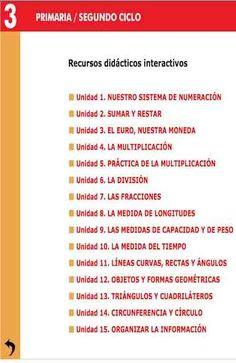 ED. ANAYA. 3º PRIMARIA. MATEMÁTICAS. Recursos didácticos interactivos