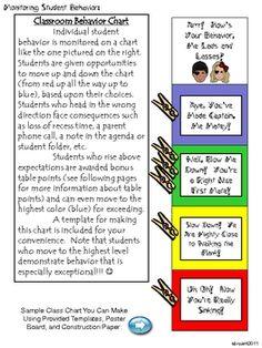 Back to School Classroom Management (Pirate Ocean Theme) Behavior Management Strategies, Classroom Behavior Management, Classroom Procedures, School Classroom, Classroom Ideas, Positive Behavior Chart, Behavior Charts, Too Cool For School, School Stuff