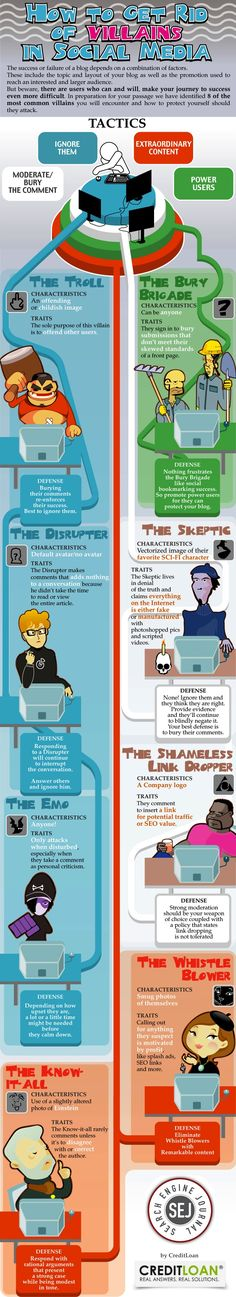 How to Get Rid of Villains in Social Media #infographic #HowTo #SocialMedia