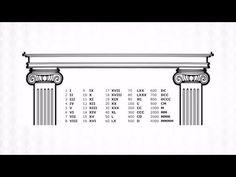 Romeinse Cijfers - Rekenrijk groep 8 blok 8 - YouTube
