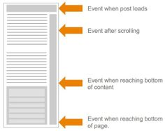 How To Setup & Configure Advanced Content Tracking with Google Universal Analytics