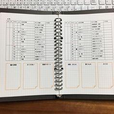 #魔法の家事ノート を作ってみました。手書きで文章を書くのは好きだけど、こういうフォーマットを作るのは苦手なのでワードで。いろんなリストとスケジュールは完成。 まだ病歴とかのあたりまではたどり着いてないけど、もうお迎えに行かなきゃいけないので時間切れ( °_° ) 続きはまたあとで〜。 仕事と時間に追われて家事を回しきれてない感じがあったので、#家事ノート に助けてもらおうと思います。 #三條凛花 #時間が貯まる魔法の家事ノート #無印良品
