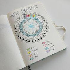 Mood Tracker Moon Cycle