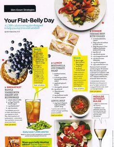 Slim Down Strategies - Flat Belly