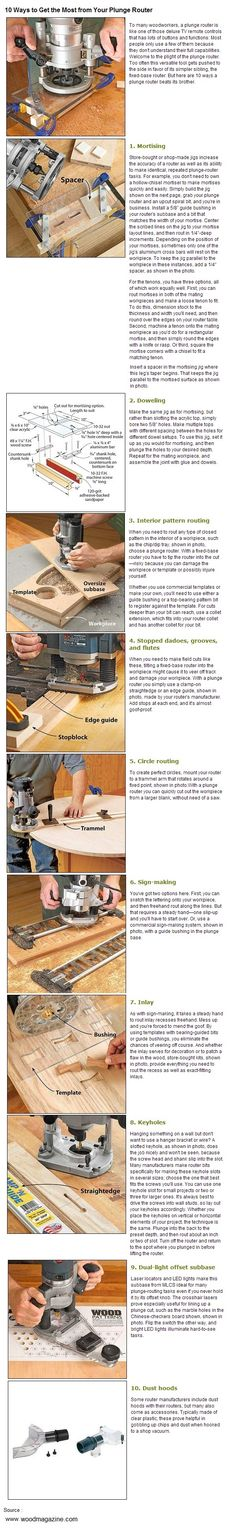10 Ways to Get the Most from Your Plunge Router   WoodworkerZ.com