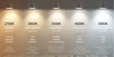 Image 2 of 6 from gallery of How Color-Tunable Lighting Affects Mood and Productivity. Dim Lighting, Lighting System, Interior Lighting, Cafe Geek, Office Graphics, What Are Colours, Architectural Lighting Design, Interior Design Guide, Lights Artist
