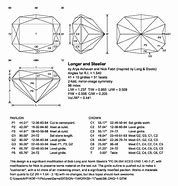 Gem Faceting Diagrams - Bing images Mirror Image, Bing Images, Gemstones, Fossils, Minerals, Detail, Jewelry, Modular Sofa, Gems