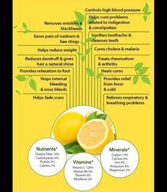Healthy benefits of lemon