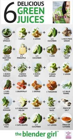 Green Juice Cheat Sheet - 6 Delicious Green Juices That Don't Taste Like Swamp W. - Green Juice Cheat Sheet - 6 Delicious Green Juices That Don't Taste Like Swamp W. Green Juice Cheat Sheet - 6 Delicious Green Juices That Don't Tast. Healthy Juice Recipes, Juicer Recipes, Healthy Detox, Healthy Juices, Healthy Smoothies, Healthy Drinks, Healthy Snacks, Healthy Eating, Detox Recipes
