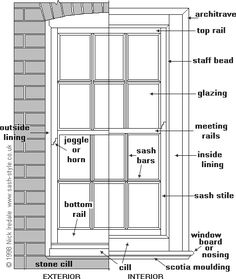 window types in isometric view Craftsman home
