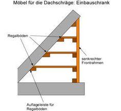 Möbel für Dachschräge: Einbauschrank selber bauen