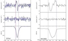 Magnetic fields discovered in two hot evolved stars