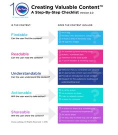 Infographic – THE Must-Have Checklist to Creating Valuable Content