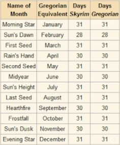 Skyrim Calendar