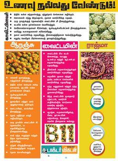 Healthy foods - Ananda Vikatan | உணவு நல்லது வேண்டும்! | ஆனந்த விகடன் - 2016-01-20