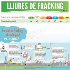 Lliures de fracking (10/04/2013)