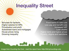 Inequality is growing and it has many sources - welcome to Inequality Street