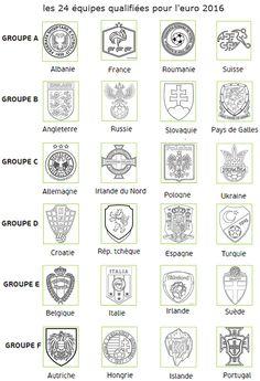 Logo officiel de l 39 euro 2016 uefa pinterest logos and euro - Dessin de foot france ...