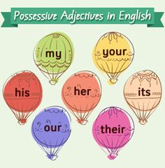 An Easy-to-Understand Guide to Possessive Adjectives