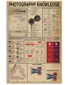 Photography Knowledge Poster shirts, apparel, posters are available at TeeChip. Photography Cheat Sheets, Photography Basics, Photography Lessons, Camera Photography, Creative Photography, Digital Photography, Photography Composition Rules, Poster Photography, Photography Studios