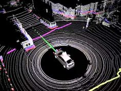 This NEON Science video overviews what lidar or light detection and ranging is, how it works and what types of information it can provide. The video was prod...