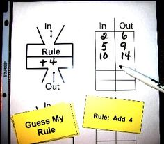 Mathwire.com | Problem Solving: Gr. 5-8:  Already created math projects to extend learning
