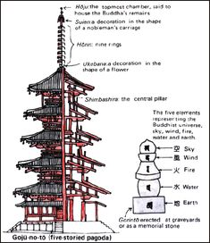 Medieval Japanese architecture- calling Shiro :) - Civilization Fanatics' Forums