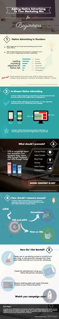 Adding native advertising to your marketing mix -- StackAdapt Infographic