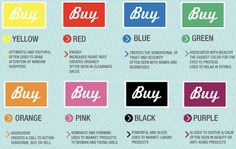 kissmetrics color chart to know how color affects choice