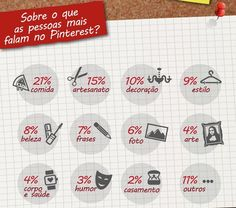 Maneiras de Promover Seu Blog no Pinterest 3