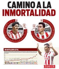 Hoy, Omar Bravo podría hacer historia  y alcanzar la marca de 122 goles de Chava Flores  con la camiseta de Guadalajara