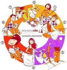 A1 - Estar + Gerundio. ¿Conocéis el vocabulario de las tareas domésticas?