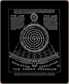 Walter Russell The Cosmic Pendulum Circa 1926 Creation Theory Creation Theory, Art Prints For Sale, Sacred Geometry, Geometry Art, Geometry Tattoo, Cosmic, Magick, Witchcraft, Positivity