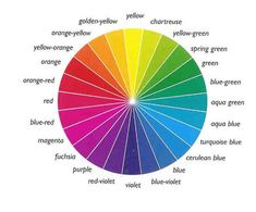use complementary colors. Basic color theory … the ones that are opposite in the color wheel. Here is the color wheel Info Board, Green And Orange, Red And Blue, Green Aqua, Magenta, Turquoise Color, Color Combinations, Color Schemes, Copics