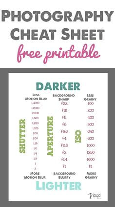 Free Photography Cheat Sheet.  Print this small and laminate.  Keep in your camera bag.