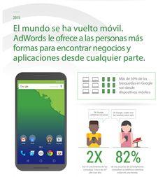 """""""El mundo se ha vuelto móvil. Los móviles tienen ya poco de teléfonos"""". #smartphones #adwords #google"""