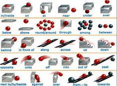 Las preposiciones en inglés claritas, claritas