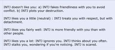 How to tell if an INTJ likes you. This is the truest thing I've ever read.